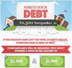 """Compare Card – Win $2,500 or $1,500 prize from """"Shred your Debt sweepstakes"""" by March 2. 2015!"""