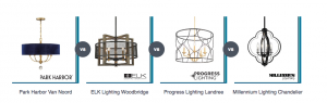 Ferguson Enterprises – Switch It Up – Win 1 of 4 prizes of a lighting fixture valued at $1,000 each