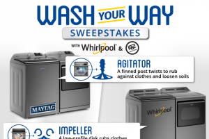 Rent-A-Center – Wash Your Way – Win one (1) of the products they selected upon entry Maytag 4.7 Cu